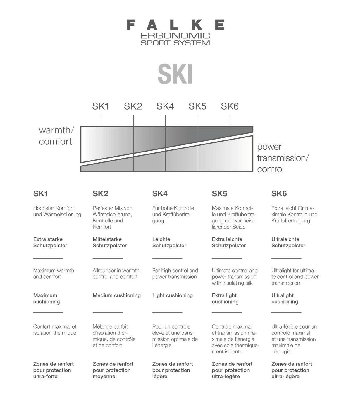 FALKE SK2 2021